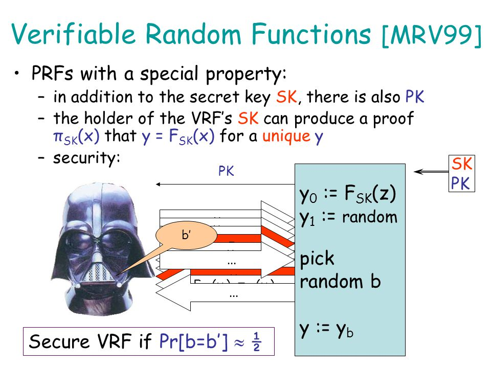 Verifiable Random Functions [MRV99]